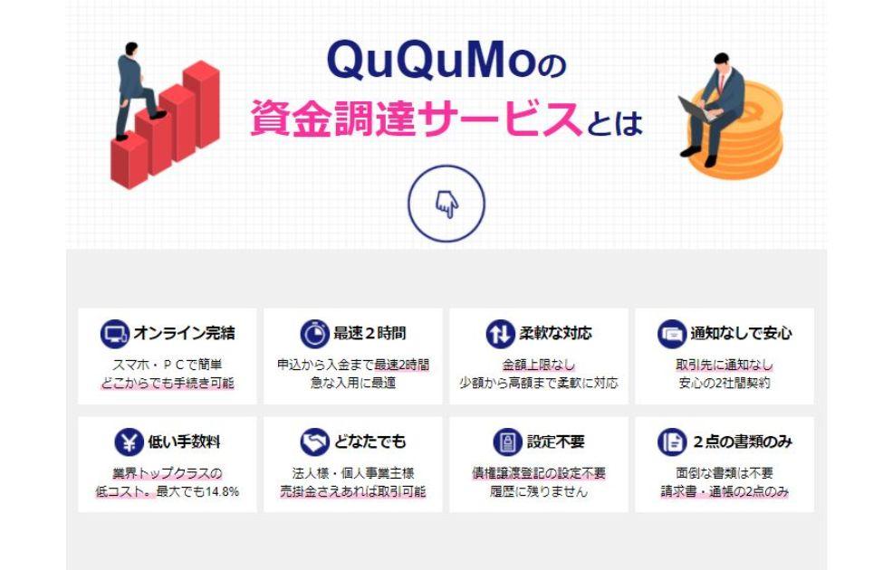 QuQuMo onlineのファクタリング 手数料 買取額 必要書類 契約他
